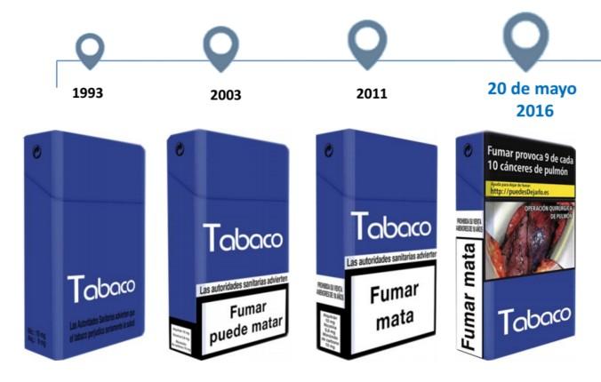 nueva-normativa-tabaco
